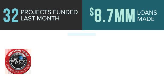 Asset Based Lending Hard Money Loans Funded In June