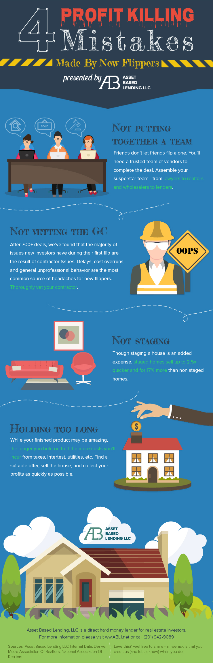 4 mistakes new real estate investors make infographic