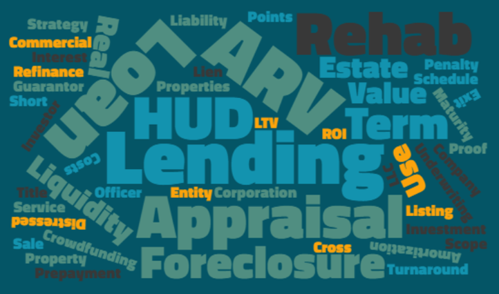 hard money lending definitions
