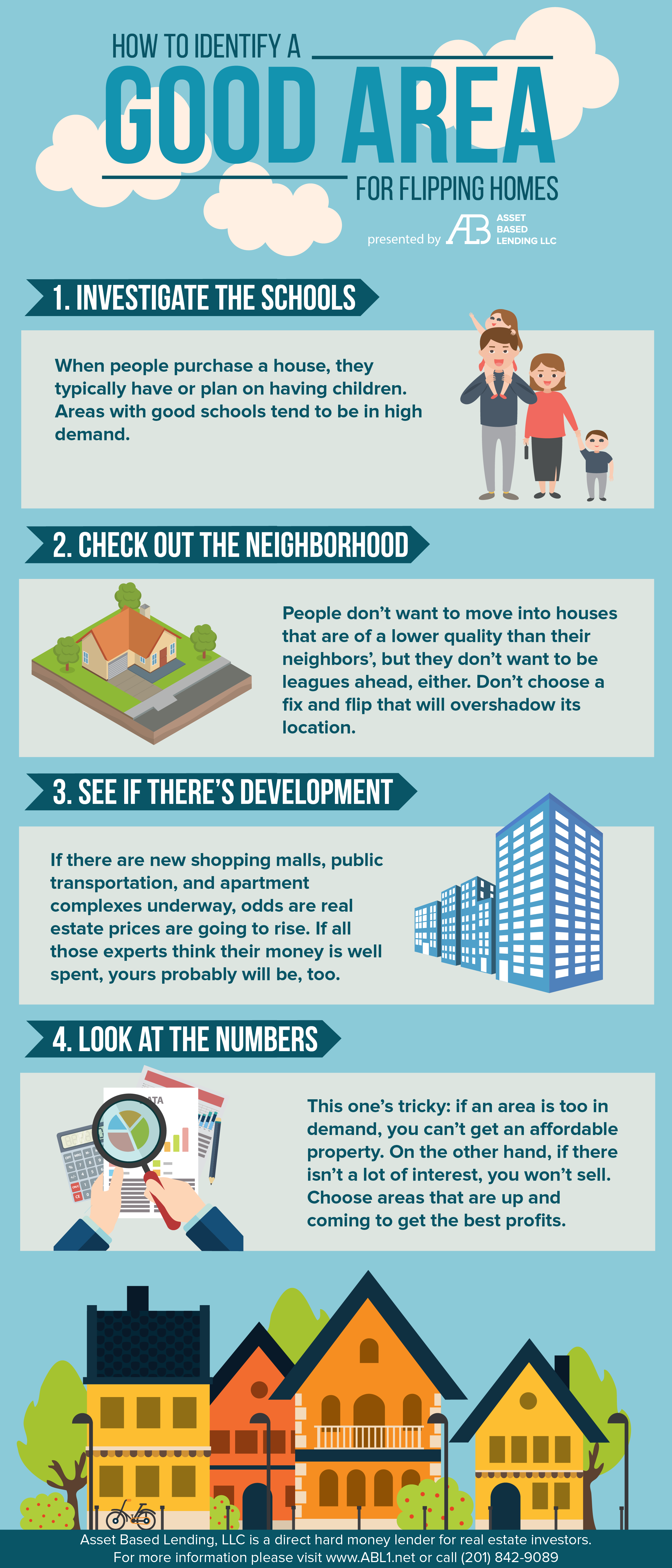 How to identify a good area for real estate investing
